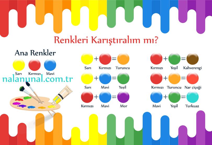 Renk karışımları renkleri karıştırarak elde etme